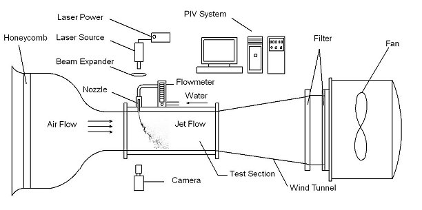 wind tunnel schematic compressor schematic
